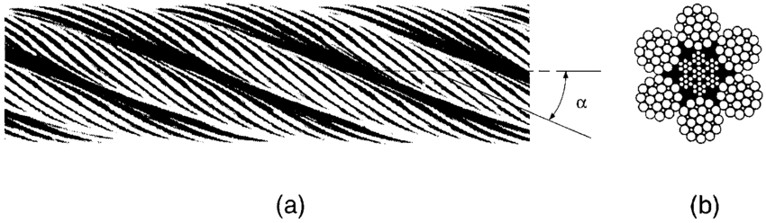 Rope differences due to wire lay